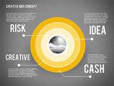 Idea Development Stages#16