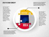 Idea Development Stages#2