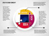Idea Development Stages#3