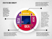 Idea Development Stages#4