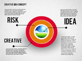 Idea Development Stages#7