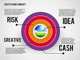Idea Development Stages#8