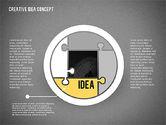 Idea Development Stages#9