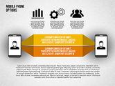 Stage Diagrams: Smartphone opties #02091