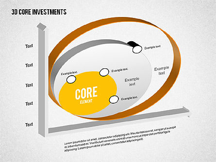 Business Models: 3D Core Investments #02093