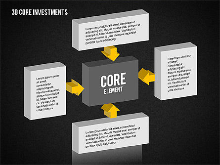 3D Core Investments, Slide 11, 02093, Business Models — PoweredTemplate.com