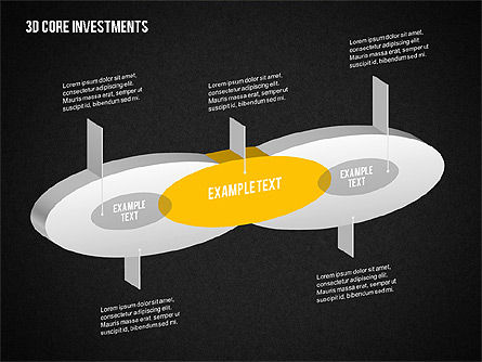 3D Core Investments, Slide 12, 02093, Business Models — PoweredTemplate.com