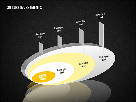 3D Core Investments, Slide 14, 02093, Business Models — PoweredTemplate.com