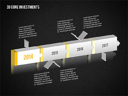 3D Core Investments, Slide 15, 02093, Business Models — PoweredTemplate.com