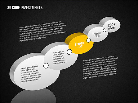 3D Core Investments, Slide 16, 02093, Business Models — PoweredTemplate.com