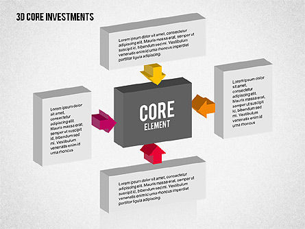 3D Core Investments, Slide 3, 02093, Business Models — PoweredTemplate.com