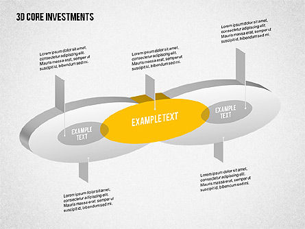 3D Core Investments, Slide 4, 02093, Business Models — PoweredTemplate.com