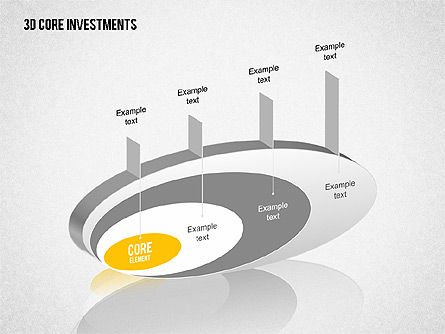 3D Core Investments, Slide 6, 02093, Business Models — PoweredTemplate.com