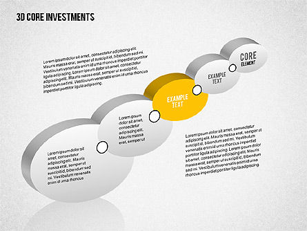 3D Core Investments, Slide 8, 02093, Business Models — PoweredTemplate.com