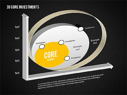 3D Core Investments, Slide 9, 02093, Business Models — PoweredTemplate.com