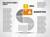 Profitable Idea Diagram#2