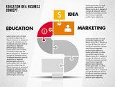 Profitable Idea Diagram#3