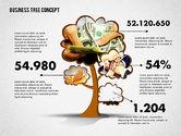 Investment Tree Diagram#5