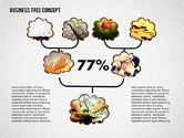 Investment Tree Diagram#7