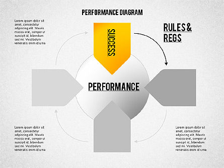 Performance Diagram, 02123, Business Models — PoweredTemplate.com