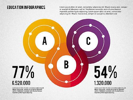 Education Infographics Slide 3