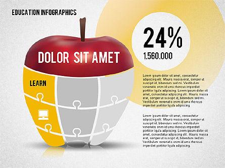 Education Infographics Slide 4