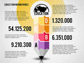 Education Charts and Diagrams: Education Infographics #02148