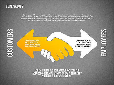 Core Values Presentation Concept, Slide 14, 02183, Business Models — PoweredTemplate.com