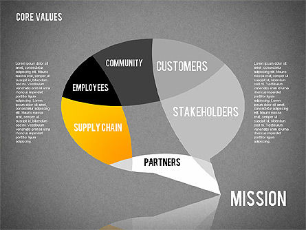 Core Values Presentation Concept, Slide 9, 02183, Business Models — PoweredTemplate.com