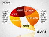 Business Models: Core Values Presentation Concept #02183