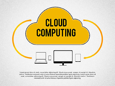 Business Models: Cloud de computação #02199