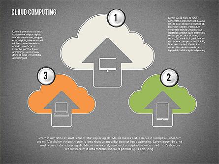 Cloud Computing, Slide 14, 02199, Business Models — PoweredTemplate.com