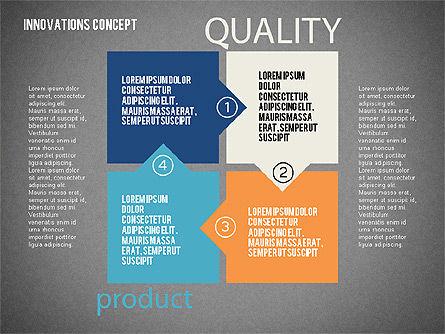 Innovation Concepts Diagram, Slide 12, 02211, Business Models — PoweredTemplate.com