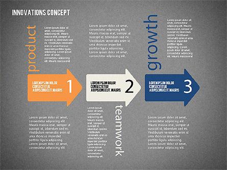 Innovation Concepts Diagram, Slide 14, 02211, Business Models — PoweredTemplate.com