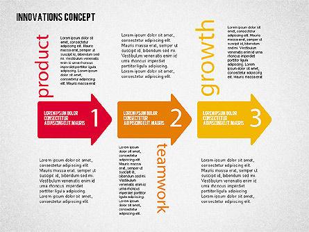 Innovation Concepts Diagram, Slide 6, 02211, Business Models — PoweredTemplate.com