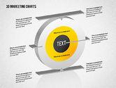 Business Models: 3D Marketing Chart #02229