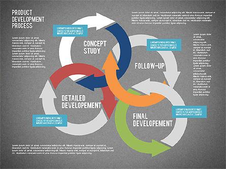 Product Development Process with Gauge, Slide 10, 02233, Business Models — PoweredTemplate.com