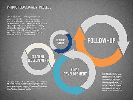 Product Development Process with Gauge, Slide 11, 02233, Business Models — PoweredTemplate.com