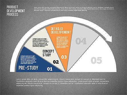 Product Development Process with Gauge, Slide 14, 02233, Business Models — PoweredTemplate.com