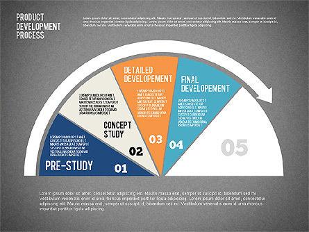 Product Development Process with Gauge, Slide 15, 02233, Business Models — PoweredTemplate.com