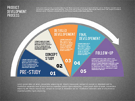 Product Development Process with Gauge, Slide 16, 02233, Business Models — PoweredTemplate.com