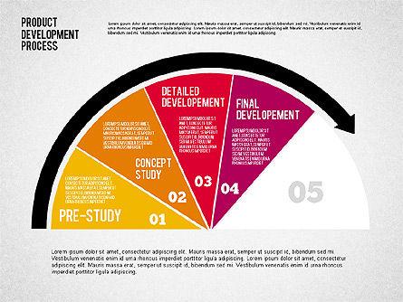 Product Development Process with Gauge, Slide 7, 02233, Business Models — PoweredTemplate.com
