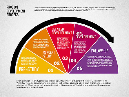 Product Development Process with Gauge, Slide 8, 02233, Business Models — PoweredTemplate.com