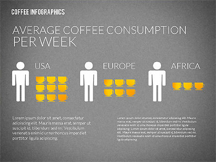 Coffee Infographics, Slide 10, 02311, Infographics — PoweredTemplate.com