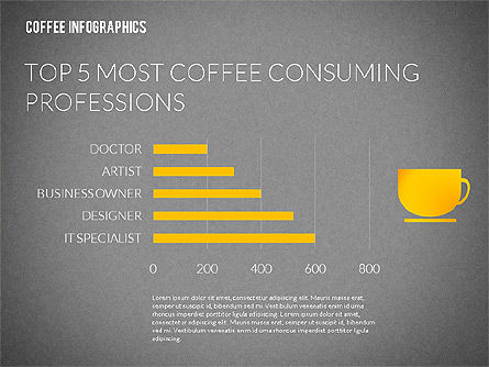 Coffee Infographics, Slide 11, 02311, Infographics — PoweredTemplate.com