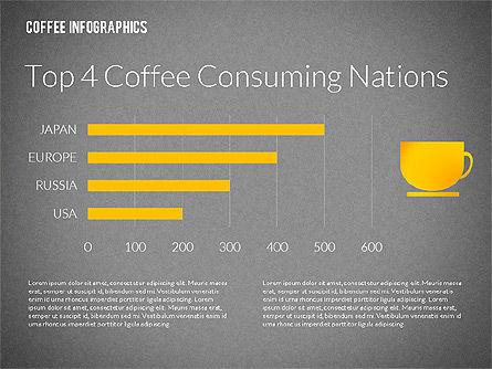 Coffee Infographics, Slide 13, 02311, Infographics — PoweredTemplate.com