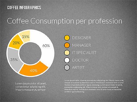 Coffee Infographics, Slide 15, 02311, Infographics — PoweredTemplate.com