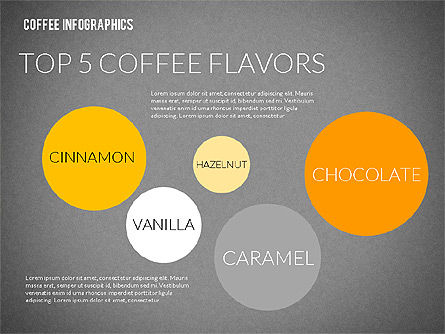 Coffee Infographics, Slide 16, 02311, Infographics — PoweredTemplate.com