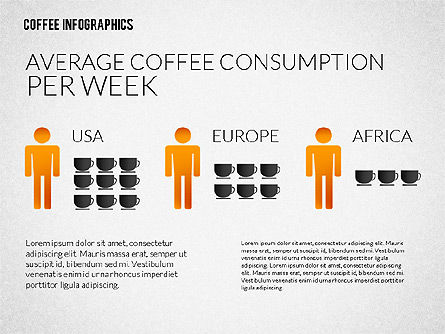 Coffee Infographics, Slide 2, 02311, Infographics — PoweredTemplate.com