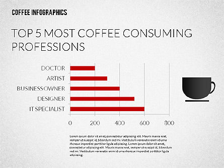 Coffee Infographics, Slide 3, 02311, Infographics — PoweredTemplate.com